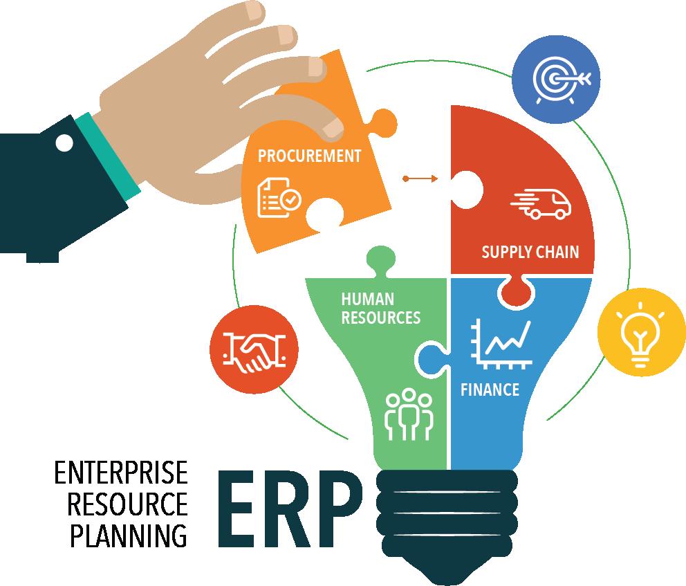 ERP software bangladesh